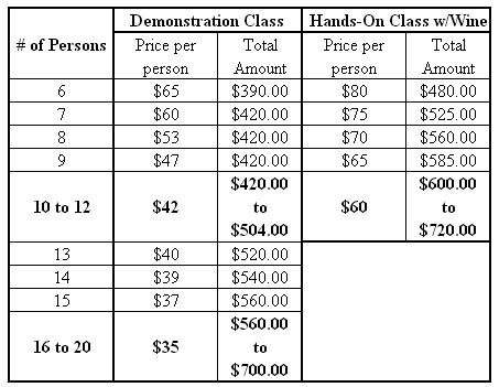 private_class_prices